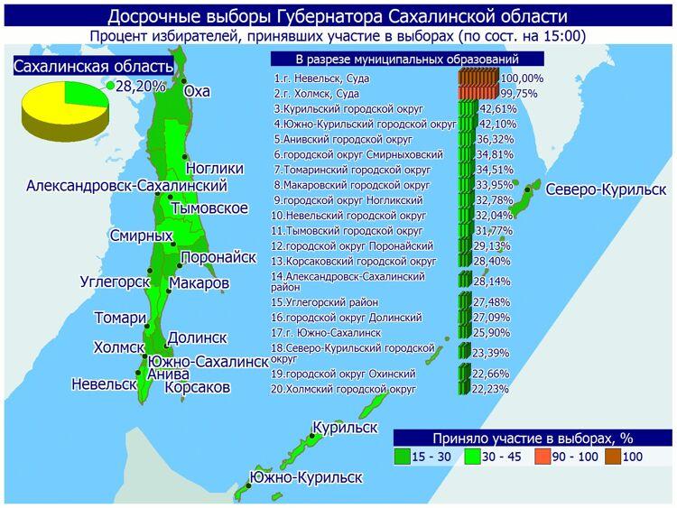 углегорский форум сахалинской области