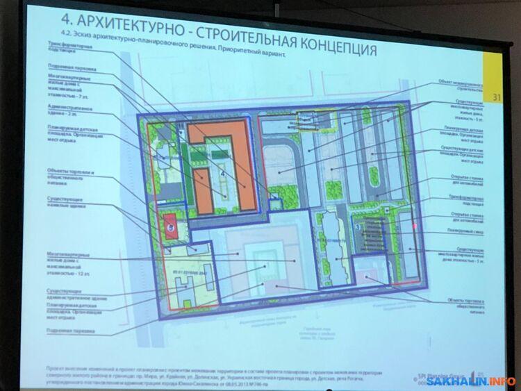 Эскиз архитектурно-планировочного решения (вид сверху)
