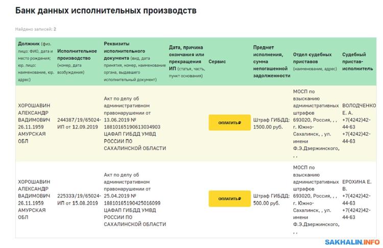 Находящийся в СИЗО экс-губернатор Сахалина Хорошавин с апреля получил два дорожных штрафа