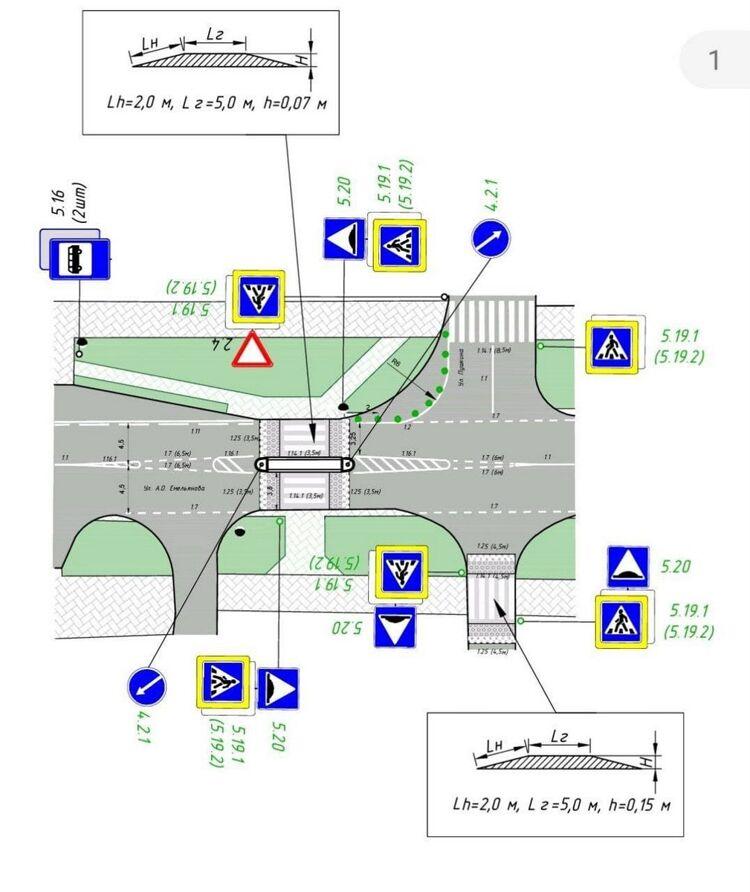 Пешеходный переход, как хочет ГИБДД. Василий Вишневский предлагает убрать разметку перед островком безопасности